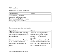 pest analysis for n fashion website fuel international document image preview