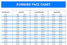 Running Chart Sada Margarethaydon Com