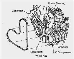 96 dodge neon engine diagram auto electrical wiring diagram 2002 dodge neon fuse box diagram manual related with 96 dodge neon engine diagram phase 1 fuse box