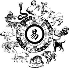 Chinese Birth Year Signs Chart Chart Your Chinese Animal Signs Sanctuary Of Tao