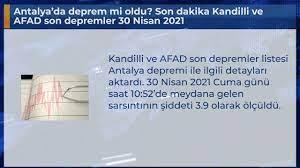 Antalya'da deprem mi oldu? Son dakika Kandilli ve AFAD son depremler 30  Nisan 2021 - YouTube