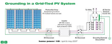 get grounded home power magazine grounding in a grid tied pv system