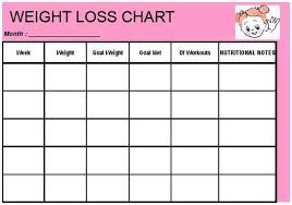 Weight Loss Goals Chart Kozen Jasonkellyphoto Co