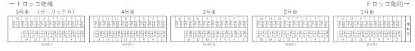 京都保津峡へ観光列車の旅嵯峨野トロッコ列車で嵐山も満喫