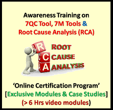Root Cause Analysis Simple 44 QC44M Tools Root Cause AnalysisRCA Quality HUB India