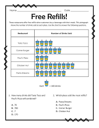 Free Download - Reading Pictographs: Free Refills! - 10 questions ...