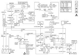 1994 chevy silverado wiring diagram womma pedia 1994 chevy 1500 wiring diagram 1994 chevy silverado wiring diagram 1994 chevy silverado wiring diagram