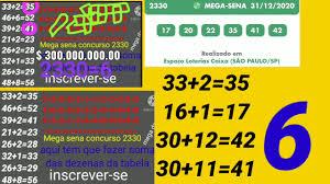 resultado da mega Sena concurso 2330 deu 6 ponto - YouTube