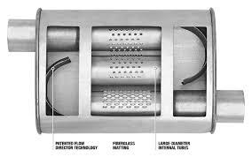 Muffler Size Chart Super Turbo Mufflers Dynomax Performance Exhaust