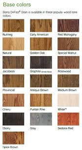Floor Stain Color Chart Incredible Oak Floor Stain Color Chart The Easiest Way To