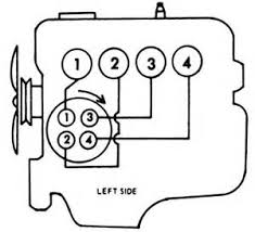 similiar toyota firing order diagram keywords diagram together 1995 toyota land cruiser wiring diagram on 96