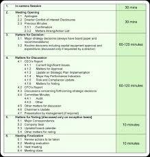 Agenda Format Sample Board Meeting Agenda Template Download Free Formats Samples