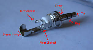 iphone audio jack wiring diagram wirdig jack wiring diagram besides iphone headphone jack wiring diagram