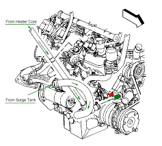 2000 silverado engine diagram 2000 chevy line from water pump is hot line back to radiator cold graphic