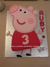 Coolest Peppa Pig Birthday Cake
