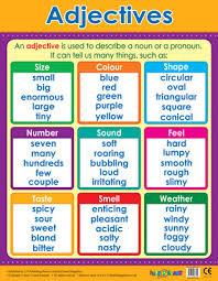 Adjectives Literacy Grammar School Poster