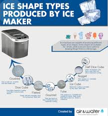 chewable ice maker. Wonderful Maker Iceshapesinfog550 Throughout Chewable Ice Maker