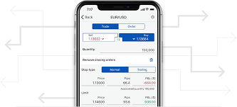 Multiple Forex Charts Live Forex Com Mobile Apps Download On Iphone Or Android