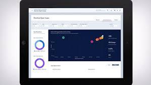 Customer Service Analytics By Salesforce Service Analytics