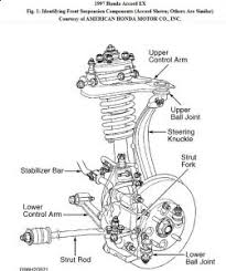 1995 honda civic suspension diagram 95 civic rear suspension 1991 Honda Civic Fuse Box Diagram acura integra parts diagram wiring diagram and fuse box 1995 honda civic suspension diagram saturn sky 1992 honda civic fuse box diagram