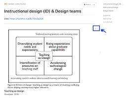 Instructional Design Concepts