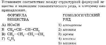 Контрольная работа по теме Углеводороды для или класса  1 hello html 4d72f284 gif