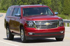 Used 2015 Chevrolet Suburban for sale - Pricing & Features | Edmunds