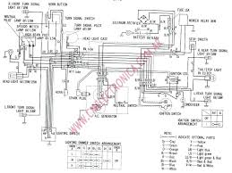 polaris rzr switch wiring diagram wiring diagram 2011 polaris wiring diagram sportsman 90 rzr 800 schematic trustedfull size of 2011 polaris rzr 900