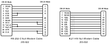 null modem connection diagram schematics and wiring diagrams using rs 422 to extend 232 connections case 1 diagram rs232 connector pin ignment