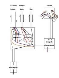 wiring diagrams are usually found where ansul system wiring diagram aut ualparts com ansul