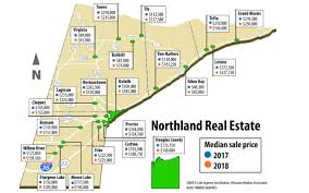 Real Estate Chart 2018 2018 Was A Banner Year For Northland Real Estate This Year
