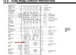 mercury sable fuse box diagram image similiar 2003 mercury mountaineer fuse diagram keywords on 2003 mercury sable fuse box diagram