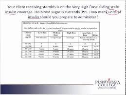 Insulin Sliding Scale Novolog Diabetes Sliding Scale Novolog