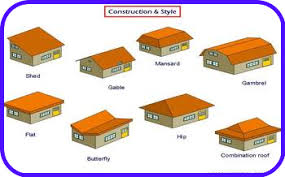 Styles-Of-Roofs