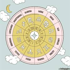 Read Your Natal Chart And Let You Know Your Superpower
