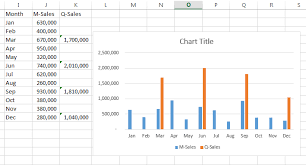 Quarterly Charts In Excel Dealing With Hidden Empty Cells In Excel Charts