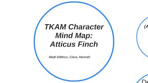 Tkam Character Chart Tkam Character Mind Map By Madi Dimeco On Prezi