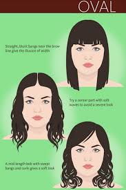 Finding The Right Hairstyle best haircut for face shape and hair type best hairstyles 2017 6287 by stevesalt.us