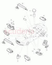 Illumination in vehicles interior