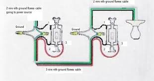 manufactured home wiring diagrams manufactured 3 way switch wiring diagram for the most typical setup diy on manufactured home wiring diagrams