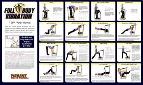 Power Plate Wall Chart Vibration Plate Exercises Workout Videos Charts