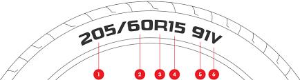 Tyre Speed Rating Chart India Tyre Size How To Read Your Tyre Size Bridgestone Nz