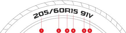 Tyre Size How To Read Your Tyre Size Bridgestone Nz