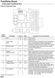 repair guides fuse relay boxes (2008) fuse relay boxes (2008) 1 2001 Honda Civic Fuse Box Diagram click image to see an enlarged view