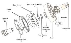hammerhead atv cdi wiring diagram hammerhead discover your tomberlin crossfire 150r wiring diagram