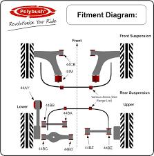 type 2 vw engine diagram type automotive wiring diagrams type vw engine diagram polybush diagram kit 144 1