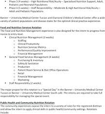 Nutritionist Cover Letter With Best Massage Therapist Resume Example ...
