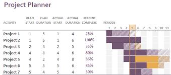 Gantt Chart Template For Excel Gantt Chart Excel Template