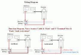 jeep cj5 wire harness freddryer co jeep cj wiring diagram jeep cj wiring harness install luxury basic 101 getting you started jeepforum jeep cj5 wire