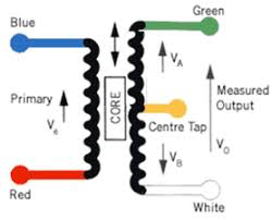when to use lvdts vs optical scanning quality digest figure 1 schematic of a linear variable differential transformer lvdt